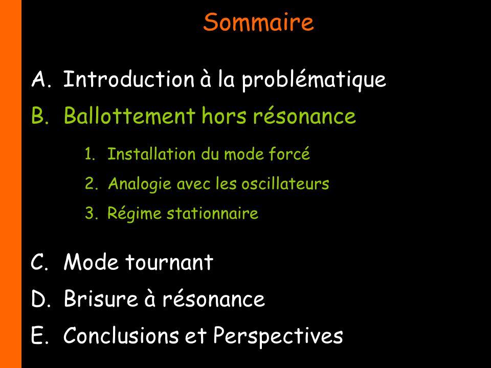 Sommaire A.Introduction à la problématique B.Ballottement hors résonance C.Mode tournant D.Brisure à résonance E.Conclusions et Perspectives 1. Instal