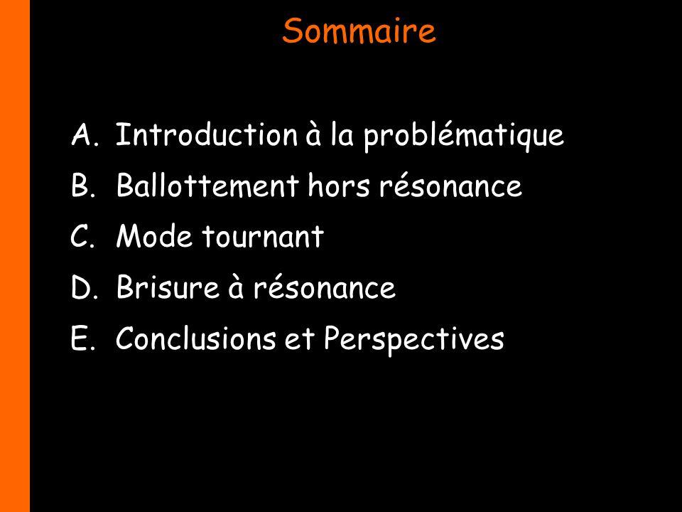 Sommaire A.Introduction à la problématique B.Ballottement hors résonance C.Mode tournant D.Brisure à résonance E.Conclusions et Perspectives