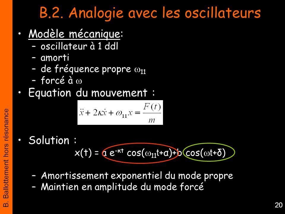 B. Ballottement hors résonance 20 B.2. Analogie avec les oscillateurs Modèle mécanique: –oscillateur à 1 ddl –amorti –de fréquence propre 11 –forcé à