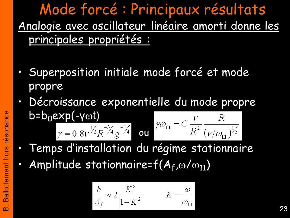B. Ballottement hors résonance 23 Mode forcé : Principaux résultats Analogie avec oscillateur linéaire amorti donne les principales propriétés : Super