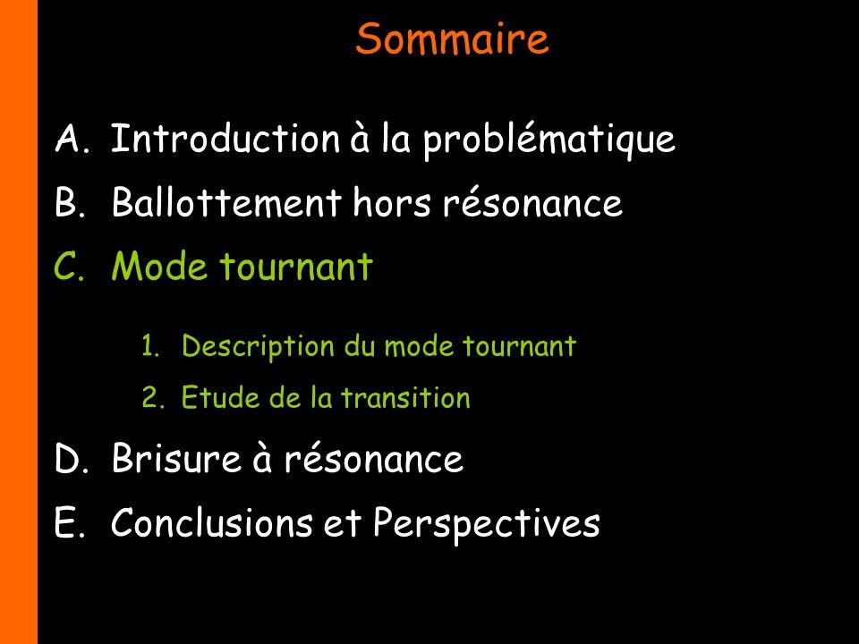 Sommaire A.Introduction à la problématique B.Ballottement hors résonance C.Mode tournant D.Brisure à résonance E.Conclusions et Perspectives 1. Descri