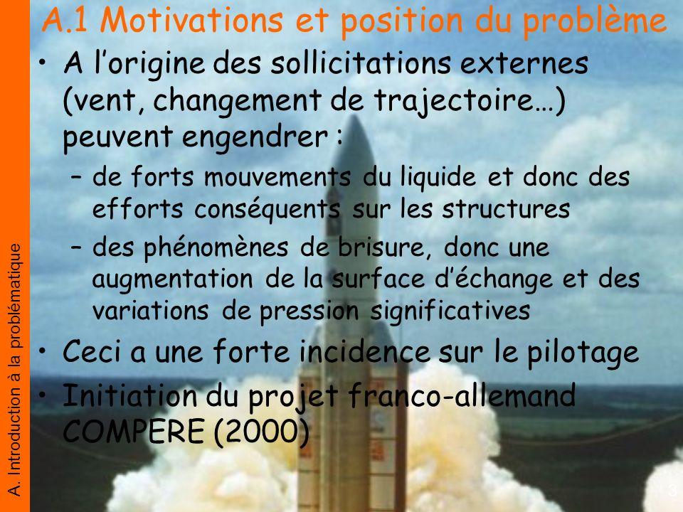 A. Introduction à la problématique 3 A.1 Motivations et position du problème A lorigine des sollicitations externes (vent, changement de trajectoire…)