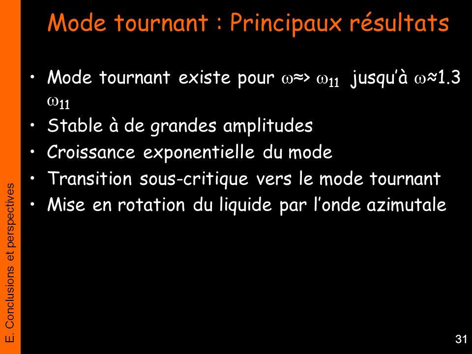 E. Conclusions et perspectives 31 Mode tournant : Principaux résultats Mode tournant existe pour > 11 jusquà 1.3 11 Stable à de grandes amplitudes Cro
