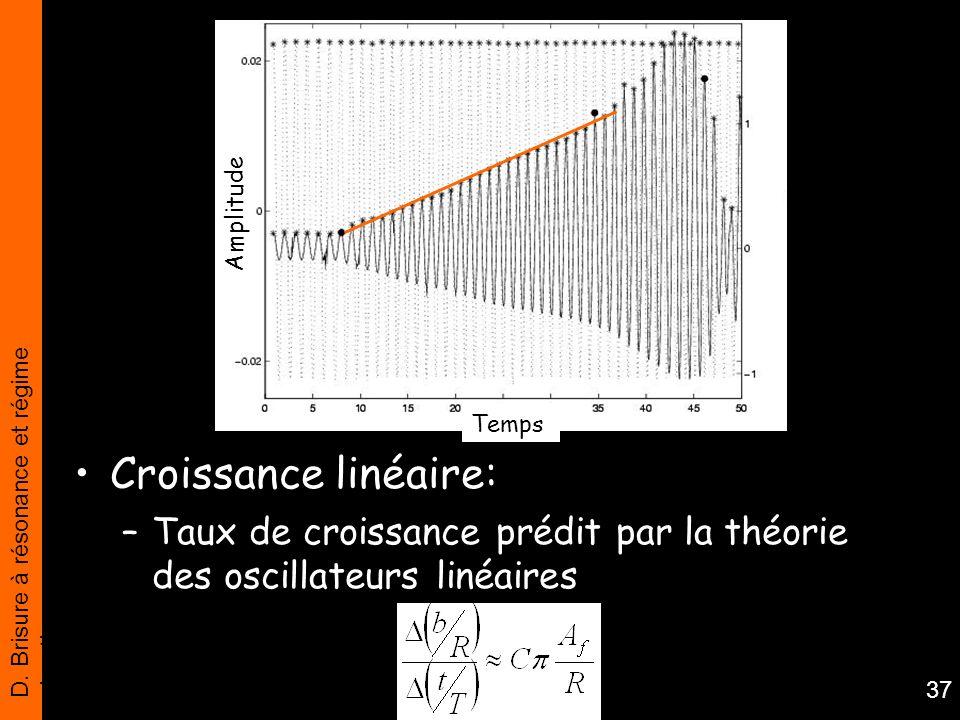 D. Brisure à résonance et régime chaotique 37 Croissance linéaire: –Taux de croissance prédit par la théorie des oscillateurs linéaires Amplitude Temp
