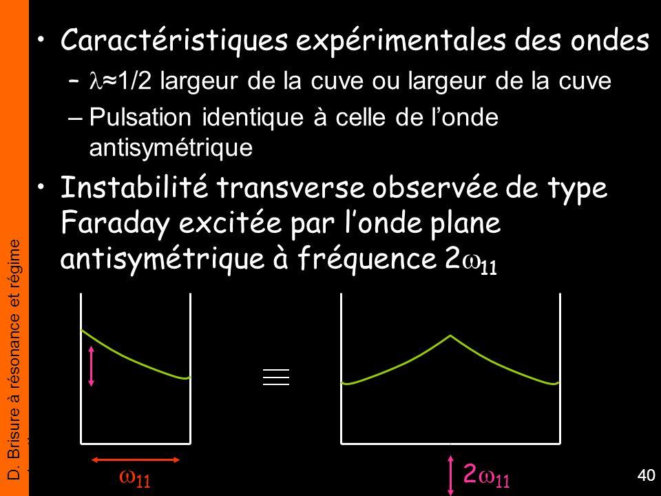 D. Brisure à résonance et régime chaotique 40 Caractéristiques expérimentales des ondes – 1/2 largeur de la cuve ou largeur de la cuve –Pulsation iden