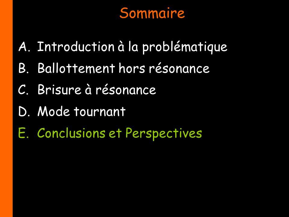 Sommaire A.Introduction à la problématique B.Ballottement hors résonance C.Brisure à résonance D.Mode tournant E.Conclusions et Perspectives
