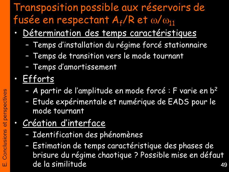 E. Conclusions et perspectives 49 Détermination des temps caractéristiques –Temps dinstallation du régime forcé stationnaire –Temps de transition vers