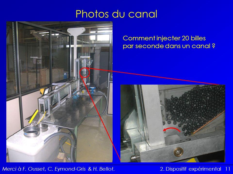 11 Photos du canal Merci à F. Ousset, C. Eymond-Gris & H. Bellot.2. Dispositif expérimental Comment injecter 20 billes par seconde dans un canal ?