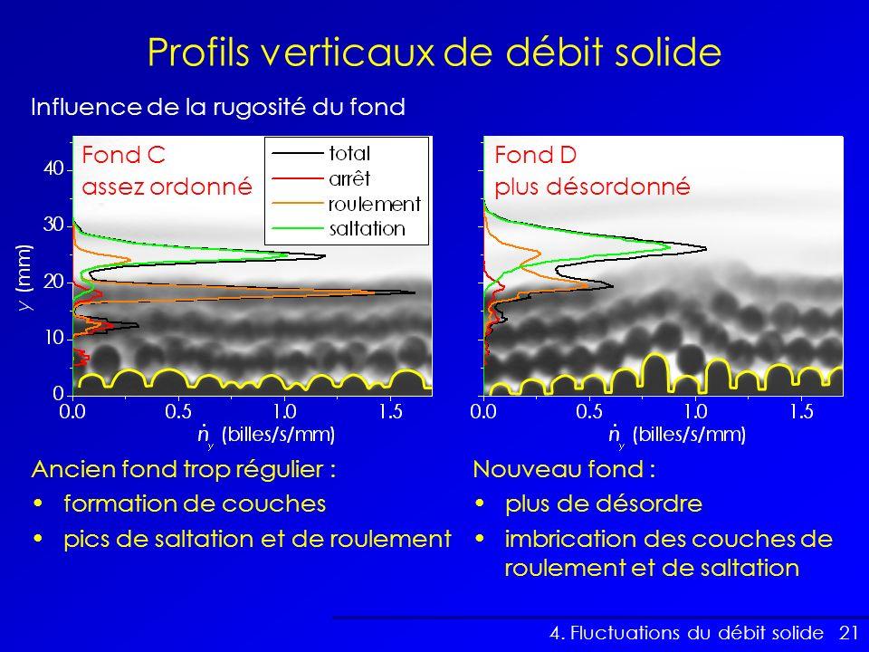 21 Profils verticaux de débit solide 4. Fluctuations du débit solide Ancien fond trop régulier : formation de couches pics de saltation et de roulemen