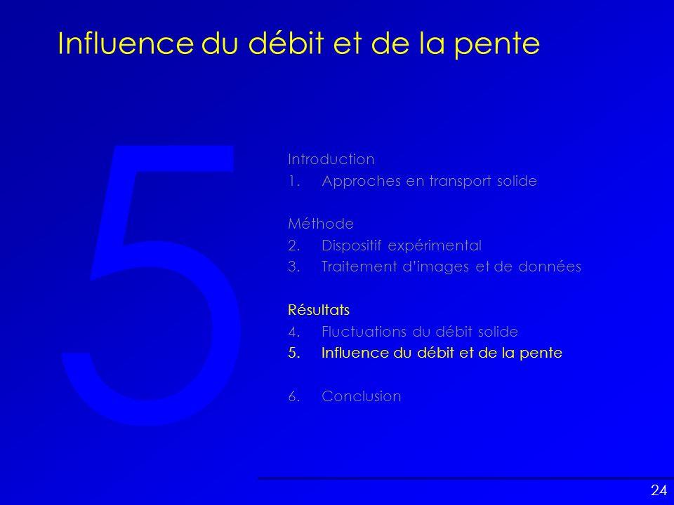 24 5 Influence du débit et de la pente Introduction 1.Approches en transport solide Méthode 2.Dispositif expérimental 3.Traitement dimages et de donné