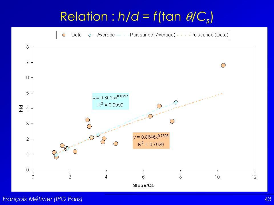 43 Relation : h/d = f(tan /C s ) François Métivier (IPG Paris)