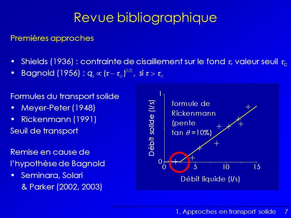 7 Formules du transport solide Meyer-Peter (1948) Premières approches Shields (1936) : contrainte de cisaillement sur le fond, valeur seuil c Bagnold