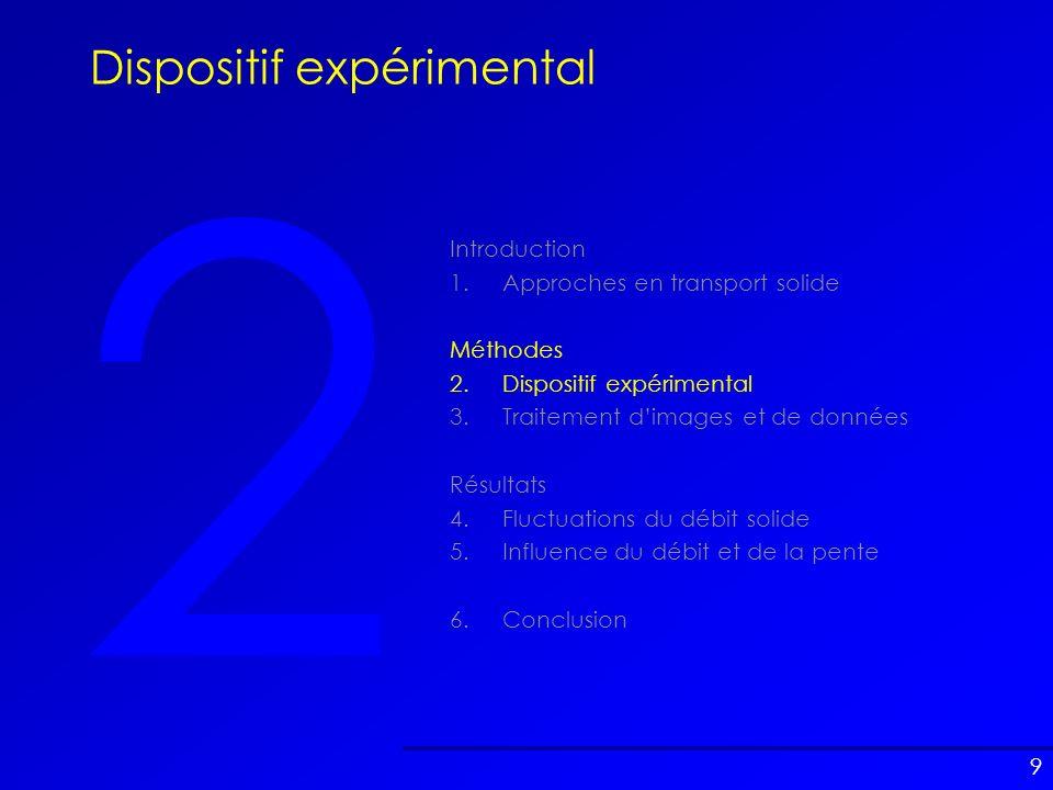 9 2 Dispositif expérimental Introduction 1.Approches en transport solide Méthodes 2.Dispositif expérimental 3.Traitement dimages et de données Résulta