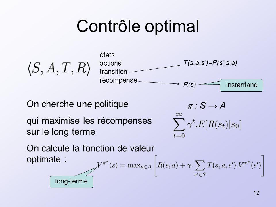 12 Contrôle optimal états actions transition récompense T(s,a,s)=P(s|s,a) R(s) : S A On cherche une politique qui maximise les récompenses sur le long