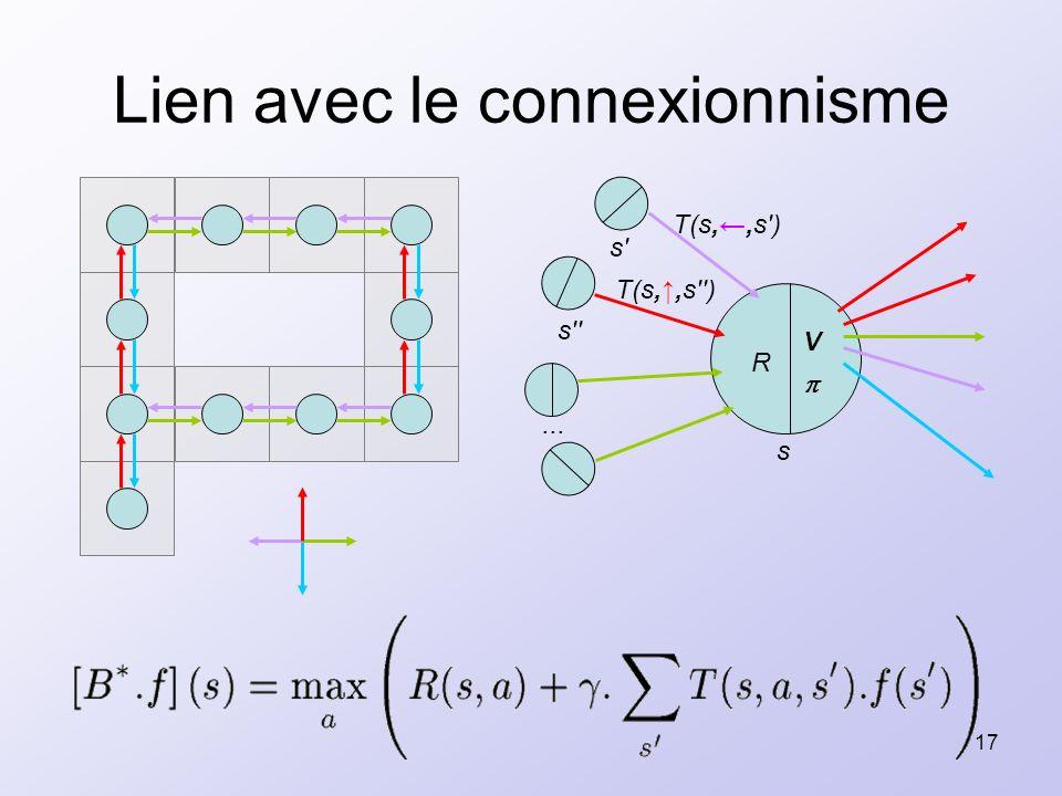 17 Lien avec le connexionnisme V R s s' s''... T(s,,s') T(s,,s'')