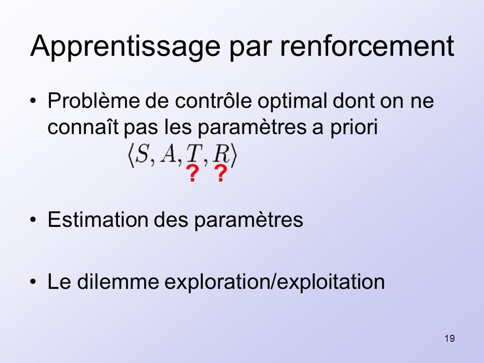 19 Apprentissage par renforcement Problème de contrôle optimal dont on ne connaît pas les paramètres a priori Estimation des paramètres Le dilemme exp
