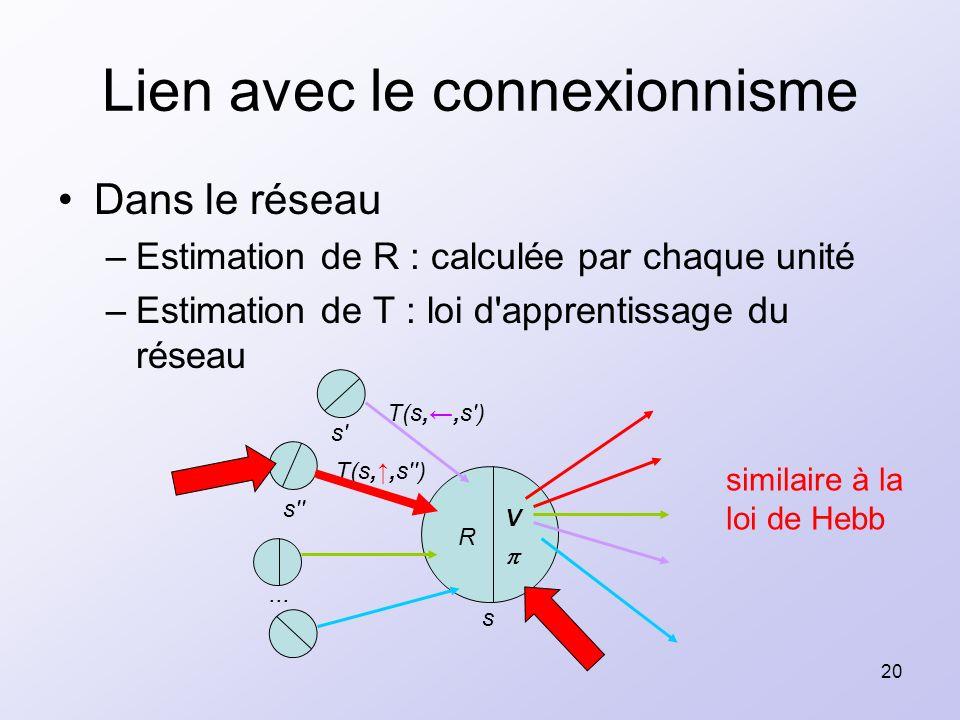 20 Lien avec le connexionnisme Dans le réseau –Estimation de R : calculée par chaque unité –Estimation de T : loi d'apprentissage du réseau similaire