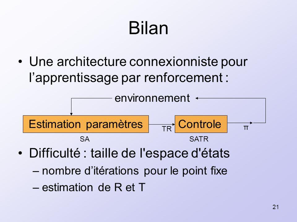 21 Une architecture connexionniste pour lapprentissage par renforcement : Difficulté : taille de l'espace d'états –nombre ditérations pour le point fi