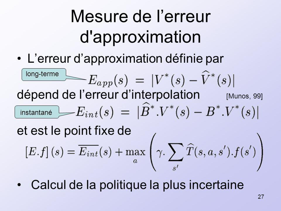 27 Mesure de lerreur d'approximation Lerreur dapproximation définie par dépend de lerreur dinterpolation et est le point fixe de Calcul de la politiqu