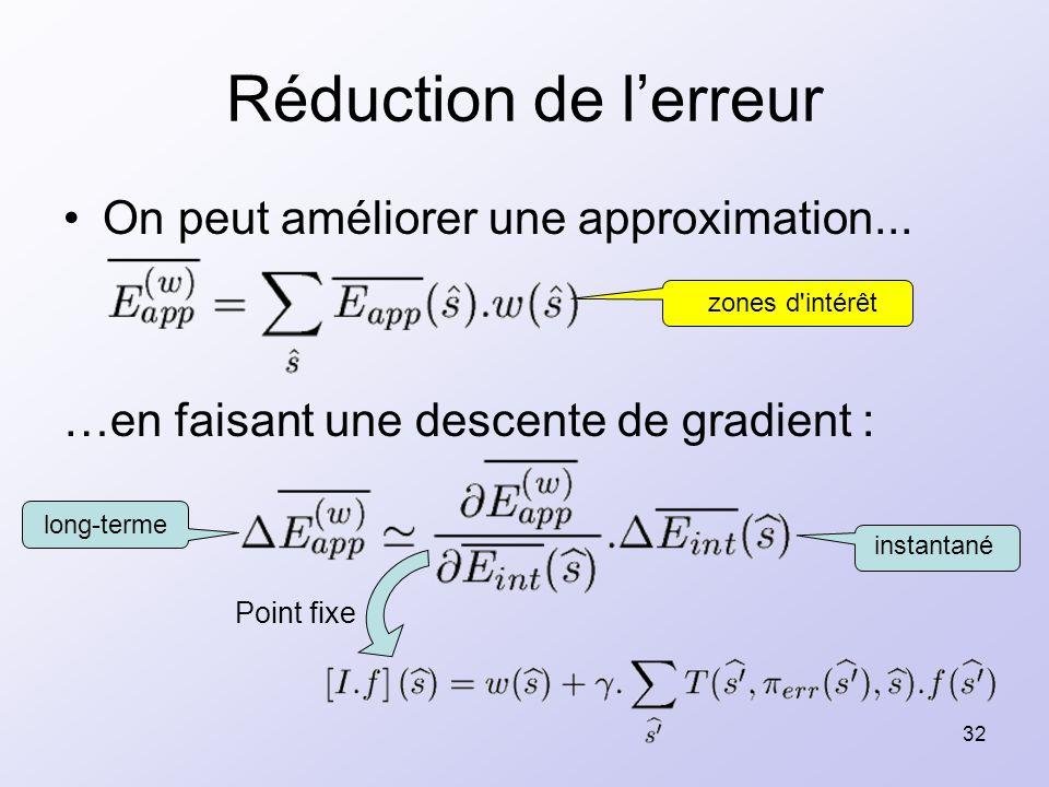 32 Réduction de lerreur On peut améliorer une approximation... …en faisant une descente de gradient : Point fixe instantané long-terme zones d'intérêt