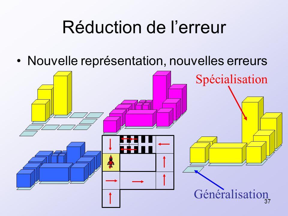 37 Réduction de lerreur Nouvelle représentation, nouvelles erreurs Spécialisation Généralisation