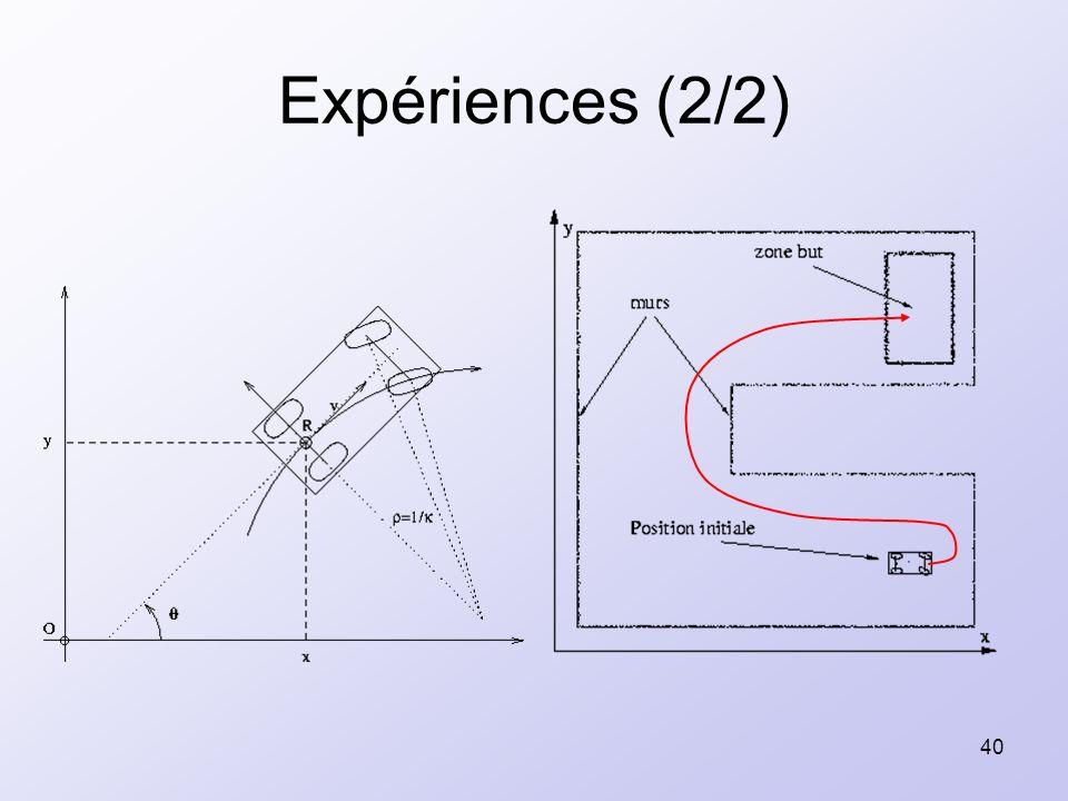 40 Expériences (2/2)