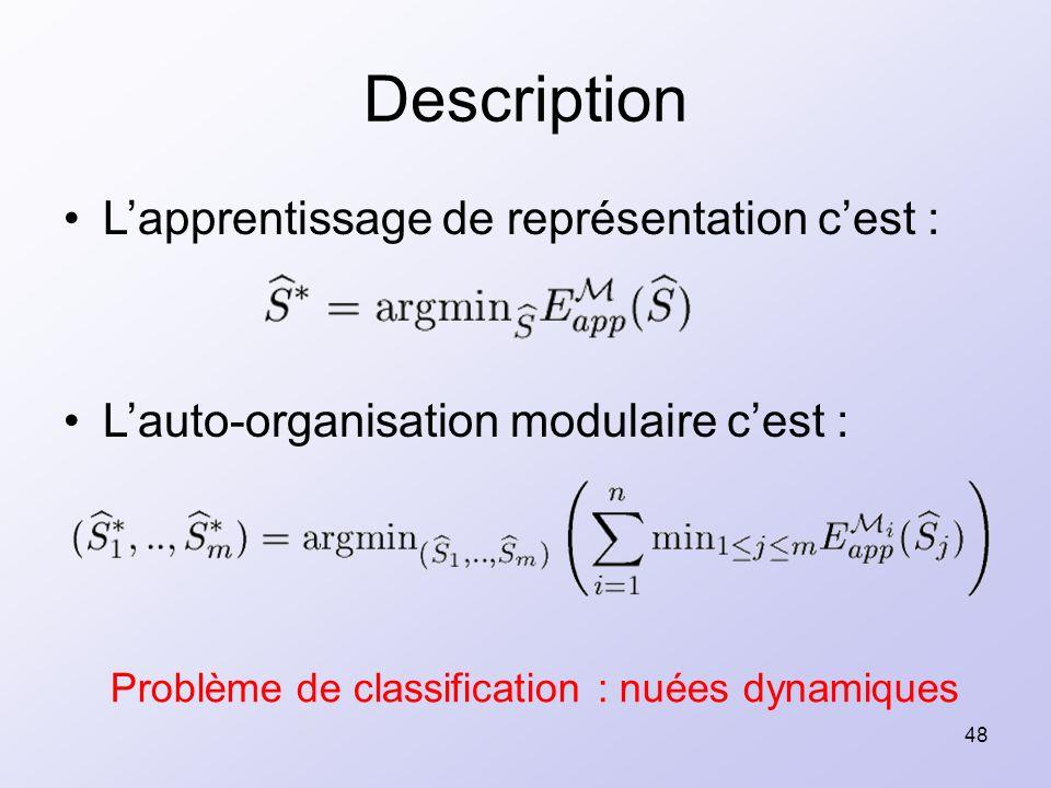 48 Lapprentissage de représentation cest : Lauto-organisation modulaire cest : Description Problème de classification : nuées dynamiques