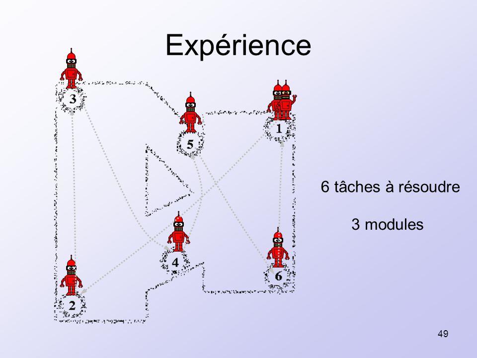 49 Expérience 6 tâches à résoudre 3 modules