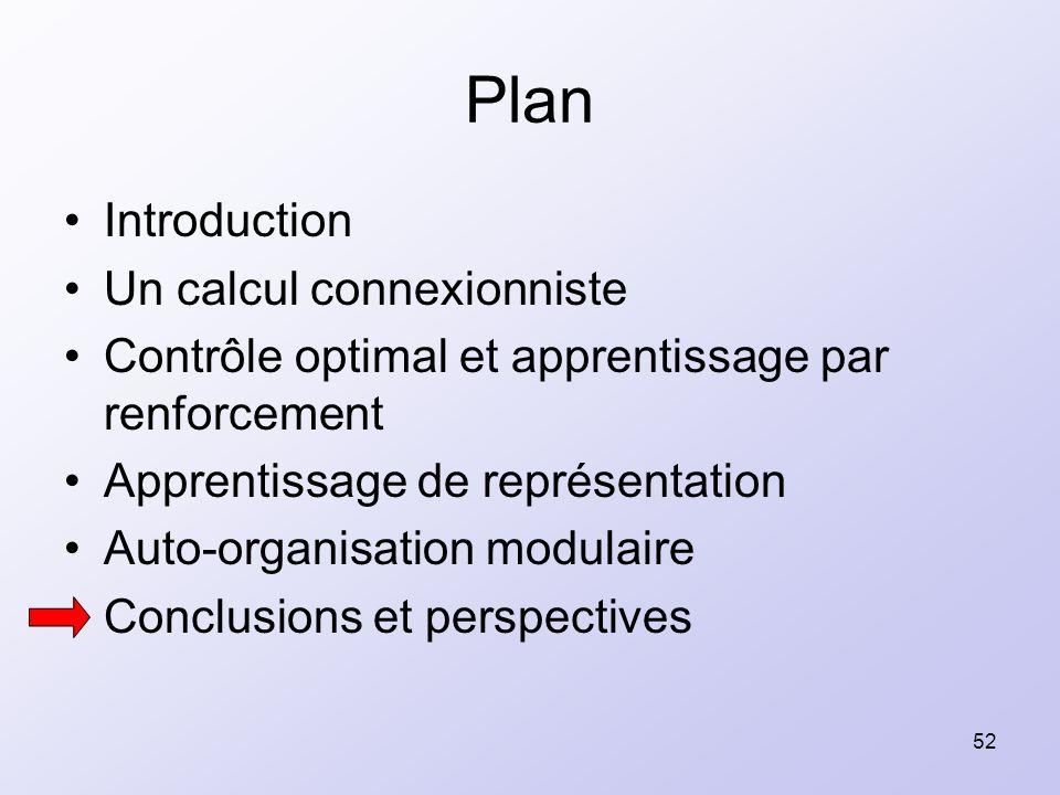 52 Plan Introduction Un calcul connexionniste Contrôle optimal et apprentissage par renforcement Apprentissage de représentation Auto-organisation mod