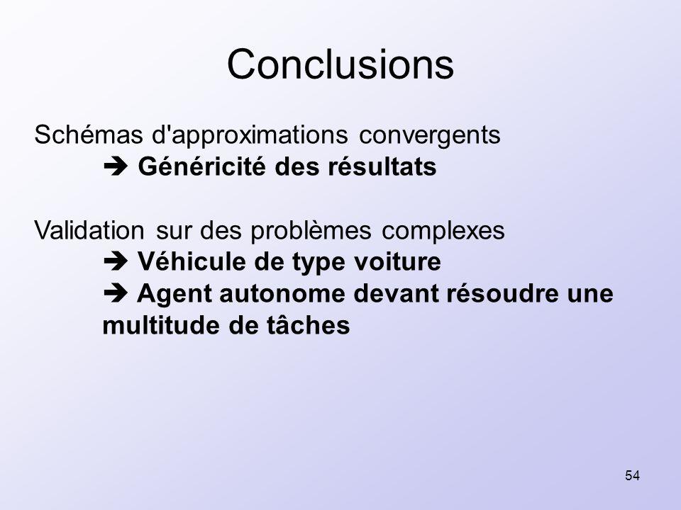 54 Schémas d'approximations convergents Généricité des résultats Validation sur des problèmes complexes Véhicule de type voiture Agent autonome devant