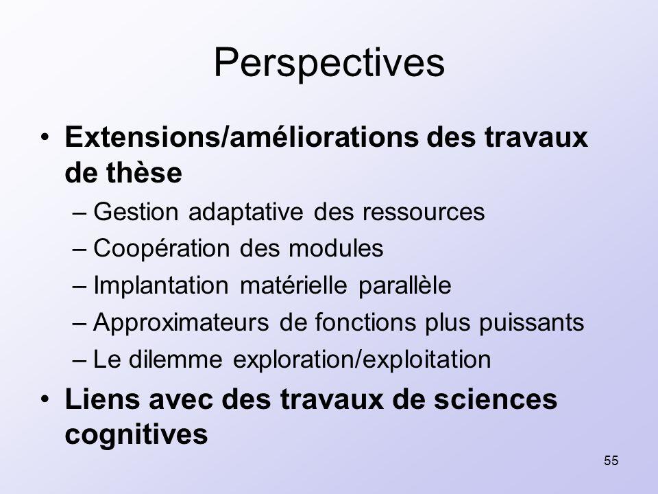 55 Perspectives Extensions/améliorations des travaux de thèse –Gestion adaptative des ressources –Coopération des modules –Implantation matérielle par