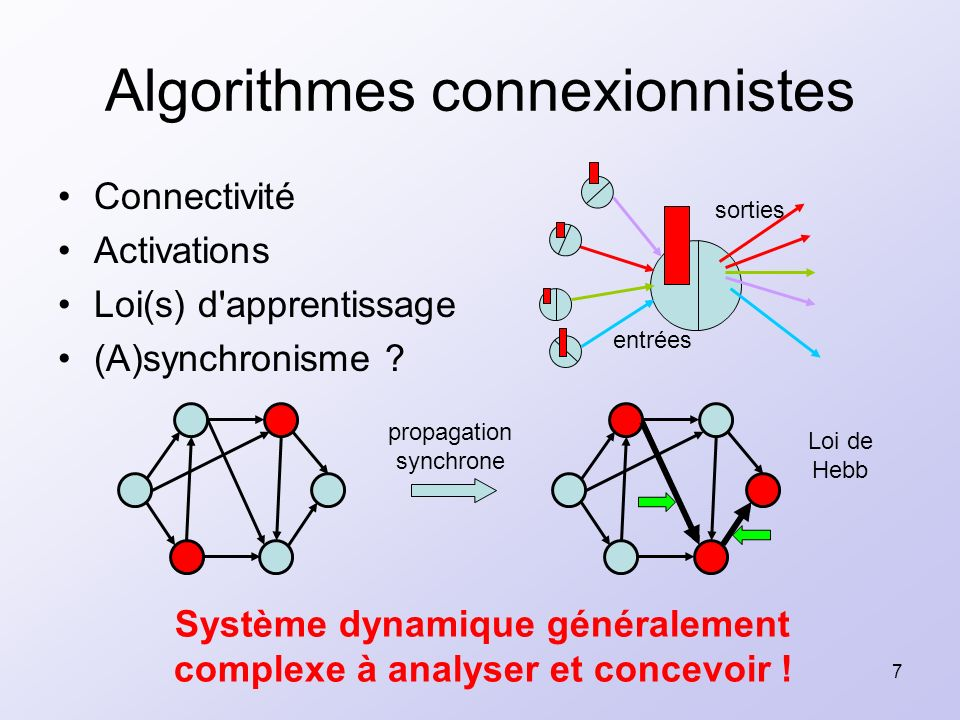 7 Algorithmes connexionnistes Connectivité Activations Loi(s) d'apprentissage (A)synchronisme ? entrées sorties propagation synchrone Loi de Hebb Syst