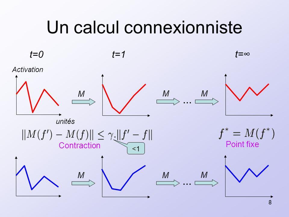 8 Un calcul connexionniste unités Activation t=0 M t=1 M M t=... M M M <1 Contraction Point fixe