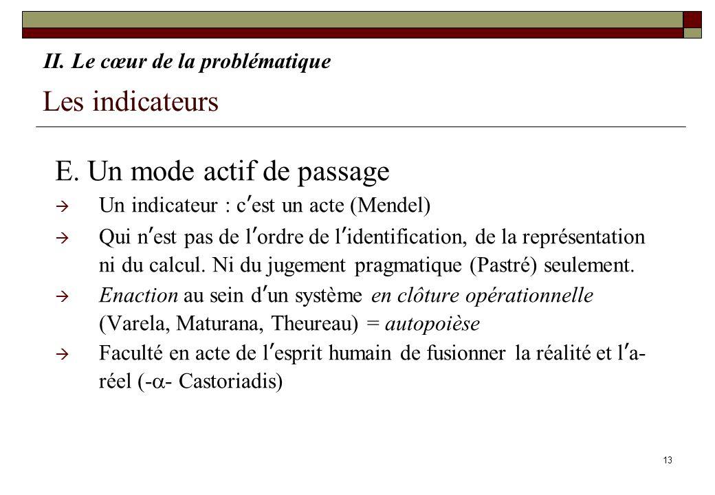 13 Les indicateurs E. Un mode actif de passage Un indicateur : cest un acte (Mendel) Qui nest pas de lordre de lidentification, de la représentation n