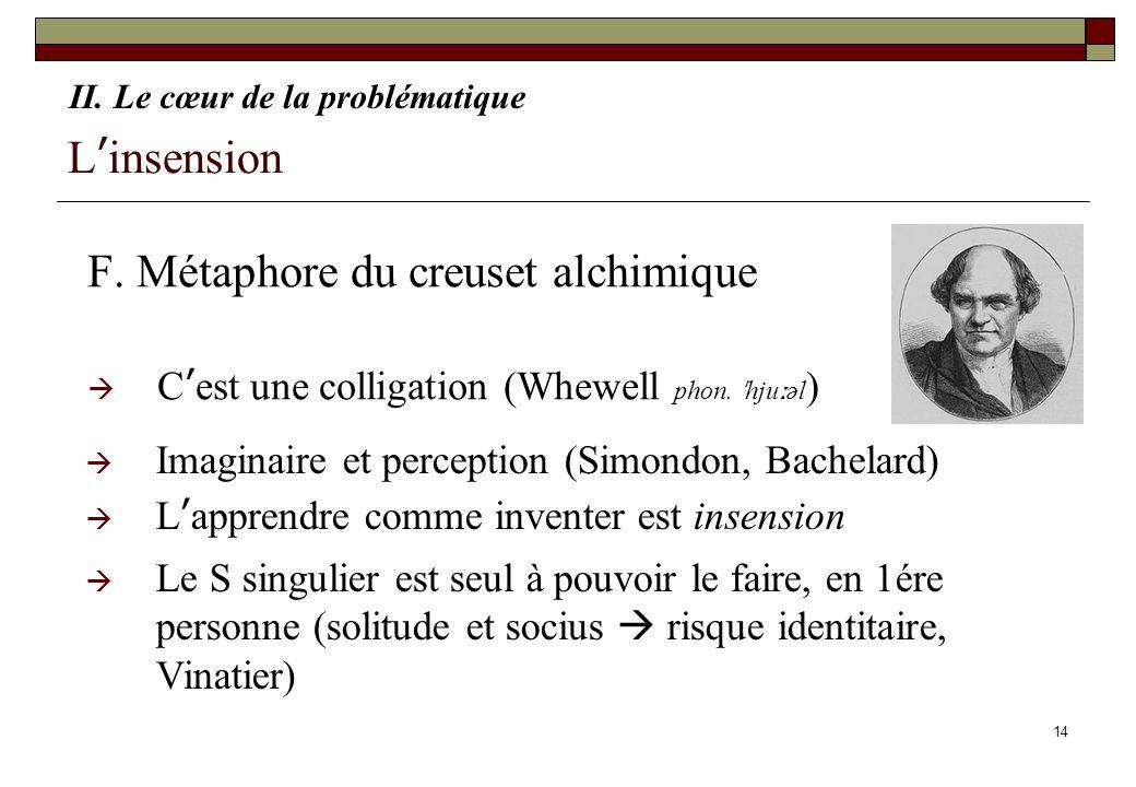 14 Linsension F. Métaphore du creuset alchimique Cest une colligation (Whewell phon. ˈ hju ː əl ) II. Le cœur de la problématique Imaginaire et percep
