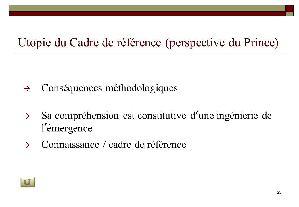 25 Utopie du Cadre de référence (perspective du Prince) Conséquences méthodologiques Sa compréhension est constitutive dune ingénierie de lémergence C