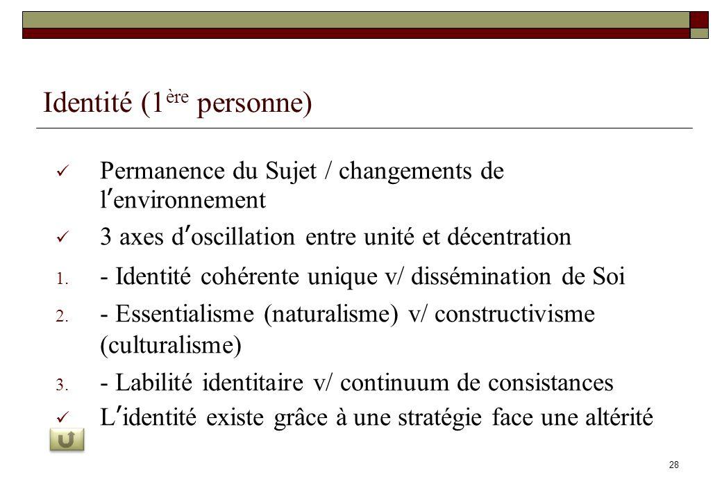 28 Identité (1 ère personne) Permanence du Sujet / changements de lenvironnement 3 axes doscillation entre unité et décentration 1. - Identité cohéren