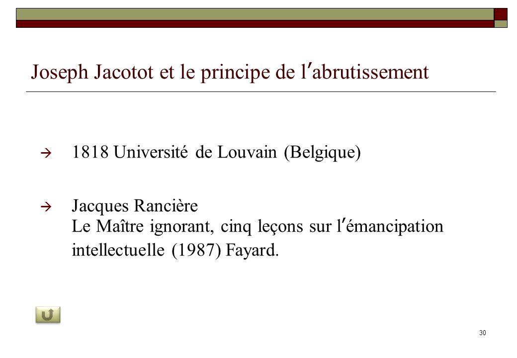 30 Joseph Jacotot et le principe de labrutissement 1818 Université de Louvain (Belgique) Jacques Rancière Le Maître ignorant, cinq leçons sur lémancip