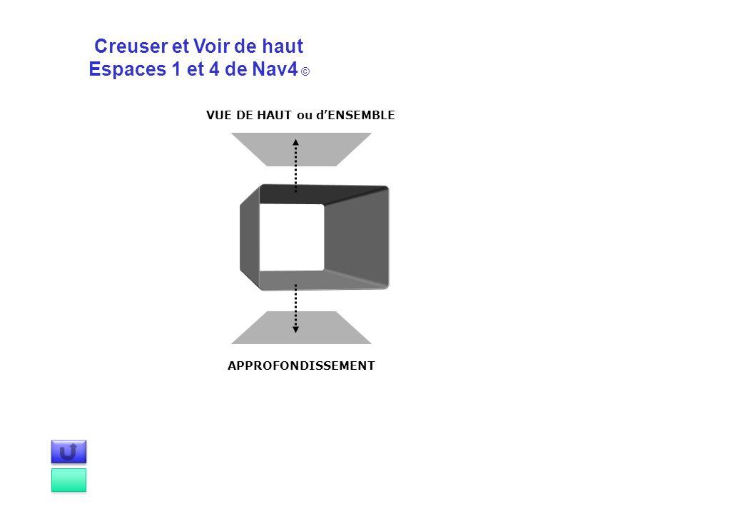 Creuser et Voir de haut Espaces 1 et 4 de Nav4 © APPROFONDISSEMENT VUE DE HAUT ou dENSEMBLE