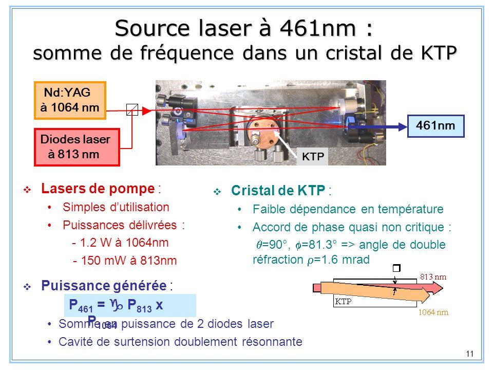 12 Somme cohérente de la puissance de 2 diodes laser à 813nm Interférences : contraste de 98% (après filtrage spatial) => cavité : puissance totale correspond à la somme des puissances à 2% près 2 lasers esclaves injectés par le même laser maître Adapter les modes spatiaux des esclaves puissance (%)