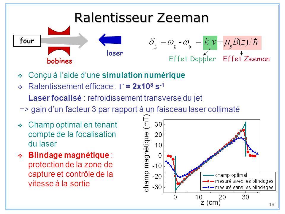 17 Efficacité du ralentisseur Zeeman Caractéristiques du laser : = 9 mrad L = - 2 x 503 MHz = - 15.7x 461 P L = 32mW Flux datomes ralentis : 2-4x10 10 at/s ( 88 Sr) Vitesse moyenne ~25 m/s Dispersion en vitesse : 20m/s 2 – 4 x 10 10 at/s ( 88 Sr) T=630°C T=600°C décalage à résonance de la sonde (MHz) fluorescence (nW)