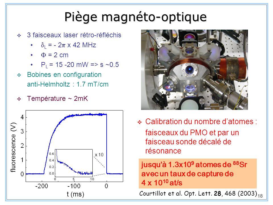 19 Sélection isotopique : décalage de fréquence des faisceaux du ralentisseur et du PMO Efficacités des processus de capture et refroidissement analogues pour les 3 isotopes Piégeage des isotopes 88 Sr (83%) 87 Sr (7%) 86 Sr (10%) fluorescence du PMO (V) temps (s)