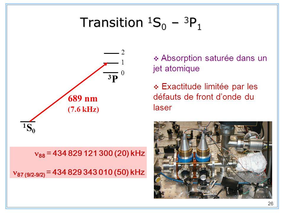 27 Transition 3 P 1 - 3 S 1 3 P 1 est peuplé dans le PMO Pertes par pompage optique dans létat 3 P 2 limitent la durée de vie du piège 3P3P 0 1 1S01S0 2 3S13S1 688 nm 1P11P1 461 nm (PMO) 1D21D2 689 nm Laser à 688nm dans le PMO: atomes pompés dans les états métastables 3 P 0 et 3 P 2 => Pertes additionnelles jusquà 70% de contraste écart à résonance à 688nm [MHz] fluorescence du PMO (%)