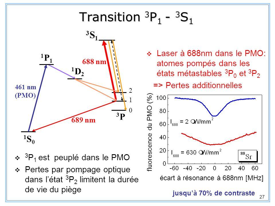 28 Effet Zeeman induit par les bobines du PMO Fréquences déduites des mesures effectuées : en polarisation Lin1 à faible intensité laser (0.5 – 2 mW/cm 2 ) Incertitude : 500 kHz pour 88 Sr 300 kHz pour 87 Sr gradient de champ magnétique du PMO [mT/cm] fréquence [MHz] - 435 731 697 MHz intensité laser [mW/cm 2 ] fréquence [MHz] - 435 728 981 MHz
