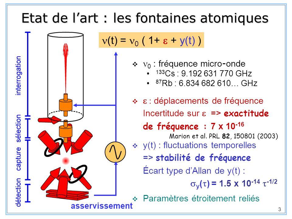 4 Du domaine micro-onde au domaine optique… Stabilité des fontaines atomiques limitée par le bruit de projection quantique : ~1Hz, limitée par la gravité N at ~10 6, ne peut pas être augmenté considérablement (technique de refroidissement, déplacement collisionnel…) => Augmenter 0 : transitions optiques offrent un gain potentiel de 5 ordres de grandeur sur la stabilité Horloges à ion : Hg +, Yb +, In +, Sr +, Ca + … Horloges à atomes neutres : Ca, Mg, Sr, Ag, Yb … Stabilité des horloges optiques limitée par le bruit du laser dinterrogation par effet Dick