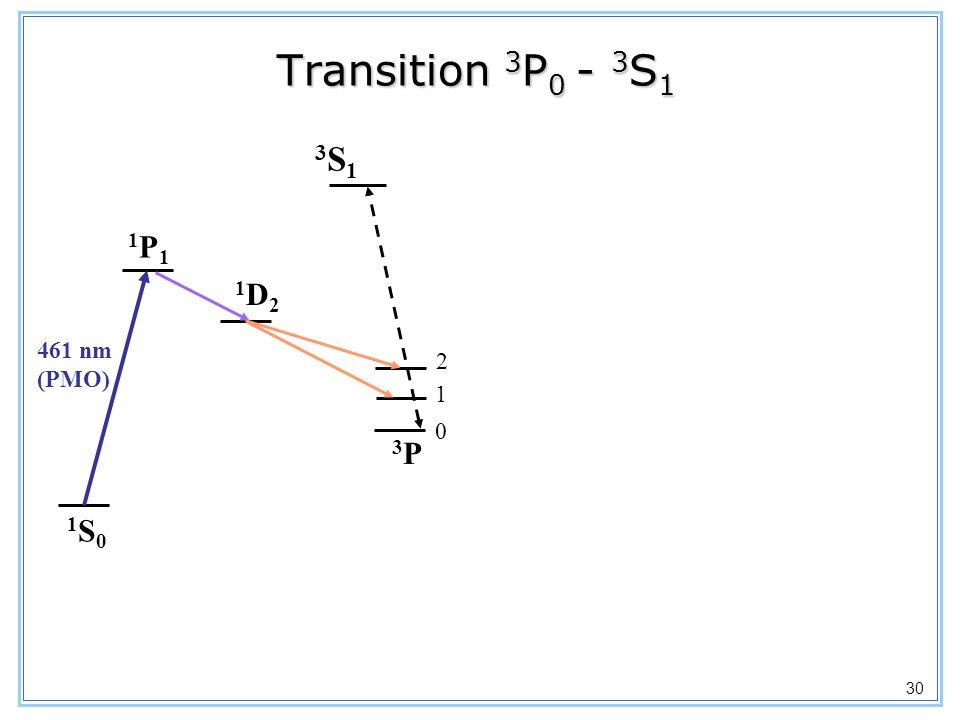 31 Détection de la transition 3 P 0 - 3 S 1 par déplacement lumineux 1P11P1 3P3P 0 1 461 nm (PMO) 1S01S0 1D21D2 2 3S13S1 688 nm 88 = 441 332 751.3 (7) MHz transition 3 P 0 - 3 S 1 du 88 Sr : Le laser à 679nm induit un déplacement lumineux de létat 3 S 1 mesuré, avec le laser à 688nm 679 nm 87 Sr : mesure plus précise par piégeage cohérent de population déplacement lumineux de 3 P 1 - 3 S 1 [kHz] décalage à résonance à 679nm [MHz]