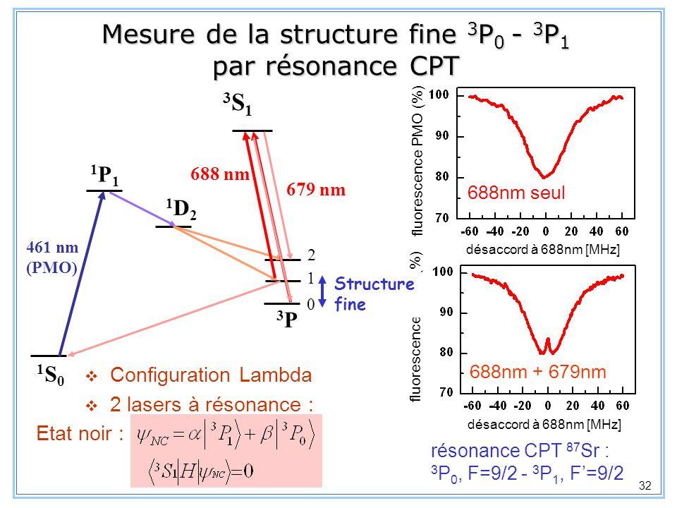 33 Structure fine 3 P 0 - 3 P 1 du 87 Sr 3 P 0, 9/2 3 P 1, 9/2 3S13S1 9/2 11/2 7/2 3 P 0, F=9/2 - 3 P 1, F=9/2 : = 5 601 338 670 (50) kHz Fréq.
