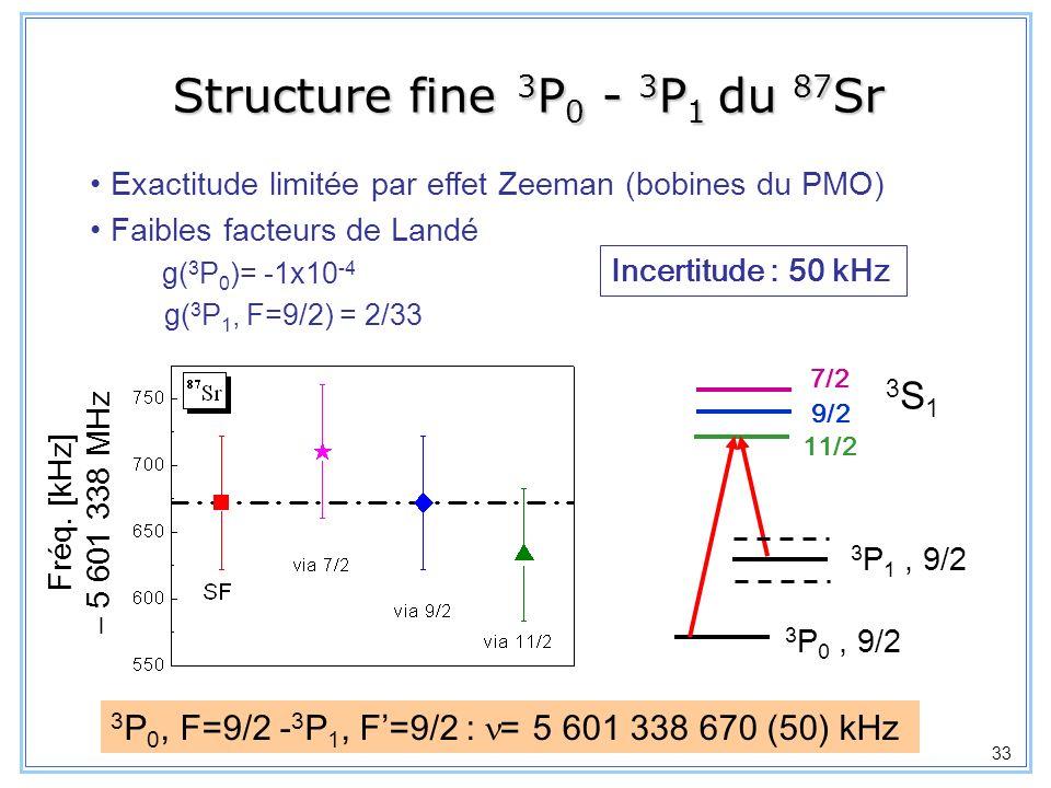 34 Mesure indirecte de la fréquence de la transition dhorloge 698 nm 3P3P 0 1S01S0 3S13S1 688 nm 1 689 nm 679 nm 1 S 0 - 3 P 0 = 429 228 004 340 (70) kHz