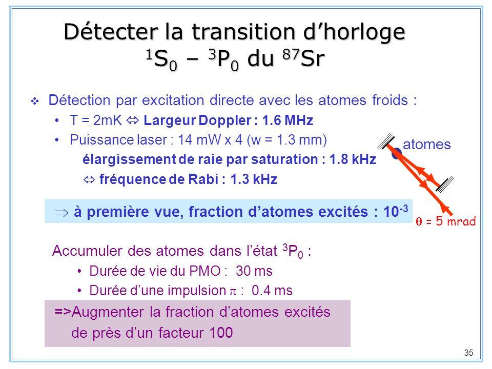 36 Excitation de la transition 1 S 0 - 3 P 0 Bénéficier de leffet de la gravité : v ( 3 P 0 ) 698nm v ( 1 S 0 ) Accumuler les atomes dans létat 3 P 0 : Taux de transfert constant vers 3 P 0 Éviter le transfert retour vers 1 S 0 t t Lasers à 461nm Laser à 698nm Atomes interrogés en chute libre => Fréquence de résonance balayée par effet Doppler : 10 kHz/ms atomes verticale 45°