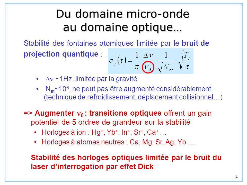 5 Etat de lart des horloges optiques Stabilité : Ca : 4 x 10 -15 -1/2, Hg + : 5 x 10 -15 -1/2 (NIST) Oates et al.